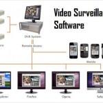 3 programe supraveghere video